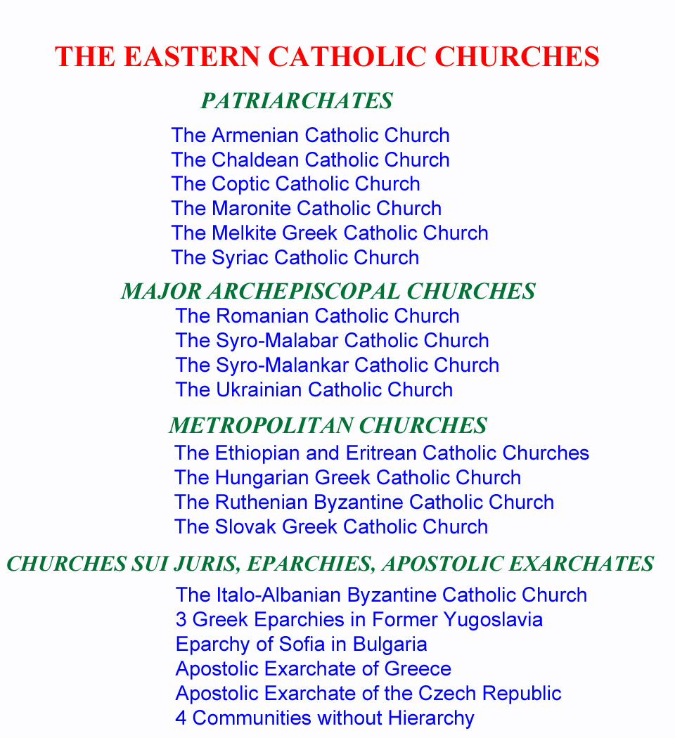 The Eastern Catholic Churches.