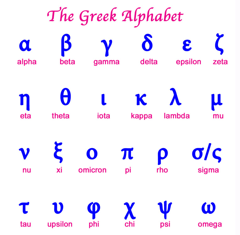 5th letter of the greek alphabet phoenicia and the alphabet 20256 | Koine